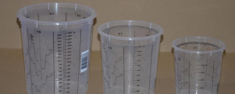 Measures-Ratio